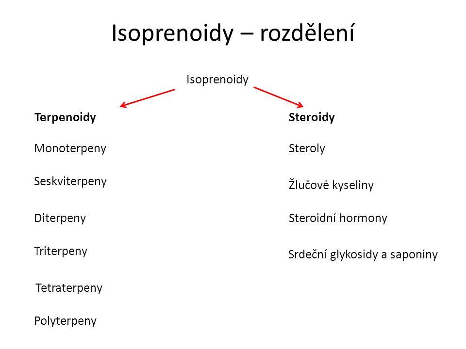 Isoprenoidy – rozdělení Isoprenoidy TerpenoidySteroidy Monoterpeny Seskviterpeny Diterpeny Triterpeny Tetraterpeny Polyterpeny Steroly Žlučové kyselin