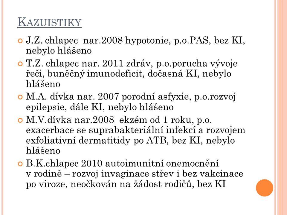 K AZUISTIKY J.Z. chlapec nar.2008 hypotonie, p.o.PAS, bez KI, nebylo hlášeno T.Z.