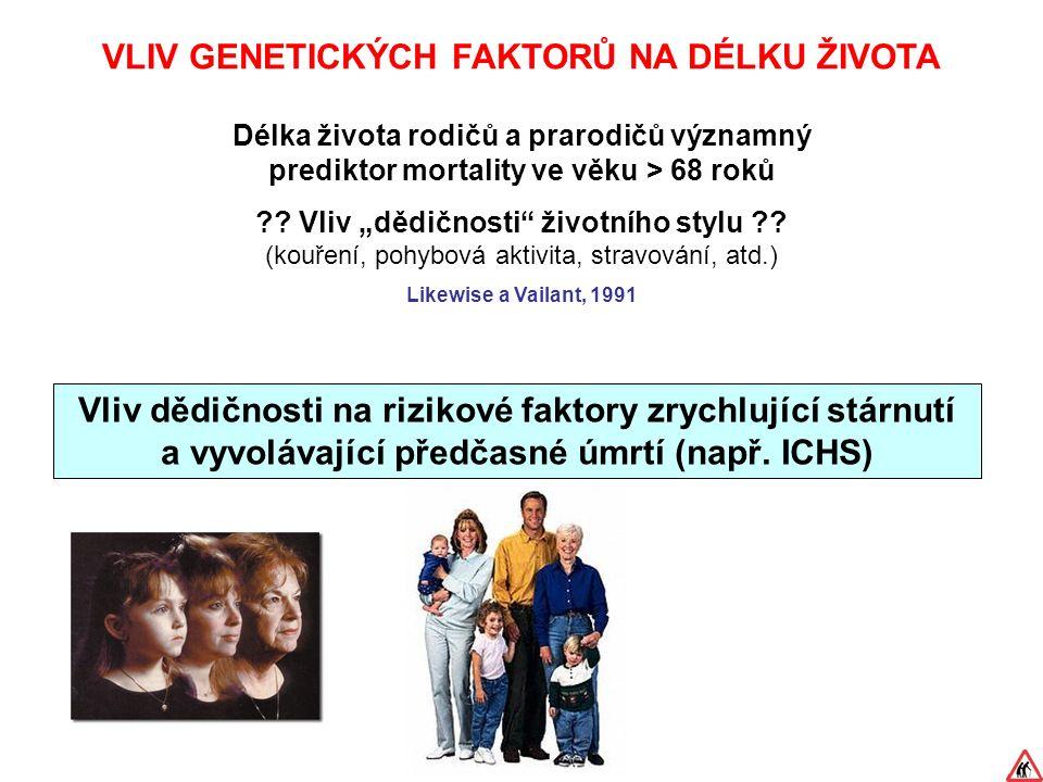 Vliv dědičnosti na rizikové faktory zrychlující stárnutí a vyvolávající předčasné úmrtí (např.