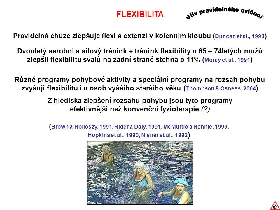 FLEXIBILITA Pravidelná chůze zlepšuje flexi a extenzi v kolenním kloubu ( Duncan et al., 1993 ) Dvouletý aerobní a silový trénink + trénink flexibility u 65 – 74letých mužů zlepšil flexibilitu svalů na zadní straně stehna o 11% ( Morey et al., 1991 ) Různé programy pohybové aktivity a speciální programy na rozsah pohybu zvyšují flexibilitu i u osob vyššího staršího věku ( Thompson & Osness, 2004 ) Z hlediska zlepšení rozsahu pohybu jsou tyto programy efektivnější než konvenční fyzioterapie ( ) ( Brown a Holloszy, 1991, Rider a Daly, 1991, McMurdo a Rennie, 1993, Hopkins et al., 1990, Nisner et al., 1992 )