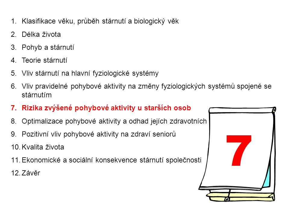 1.Klasifikace věku, průběh stárnutí a biologický věk 2.Délka života 3.Pohyb a stárnutí 4.Teorie stárnutí 5.Vliv stárnutí na hlavní fyziologické systémy 6.Vliv pravidelné pohybové aktivity na změny fyziologických systémů spojené se stárnutím 7.Rizika zvýšené pohybové aktivity u starších osob 8.Optimalizace pohybové aktivity a odhad jejích zdravotních účinků 9.Pozitivní vliv pohybové aktivity na zdraví seniorů 10.Kvalita života 11.Ekonomické a sociální konsekvence stárnutí společnosti 12.Závěr 1.Klasifikace věku, průběh stárnutí a biologický věk 2.Délka života 3.Pohyb a stárnutí 4.Teorie stárnutí 5.Vliv stárnutí na hlavní fyziologické systémy 6.Vliv pravidelné pohybové aktivity na změny fyziologických systémů spojené se stárnutím 7.Rizika zvýšené pohybové aktivity u starších osob 8.Optimalizace pohybové aktivity a odhad jejích zdravotních účinků 9.Pozitivní vliv pohybové aktivity na zdraví seniorů 10.Kvalita života 11.Ekonomické a sociální konsekvence stárnutí společnosti 12.Závěr 7