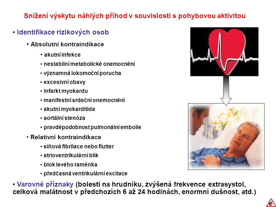 Snížení výskytu náhlých příhod v souvislosti s pohybovou aktivitou Identifikace rizikových osob Absolutní kontraindikace akutní infekce nestabilní metabolické onemocnění významná lokomoční porucha excesivní obavy infarkt myokardu manifestní srdeční onemocnění akutní myokarditida aortální stenóza pravděpodobnost pulmonální embolie Relativní kontraindikace síňová fibrilace nebo flutter atrioventrikulární blik blok levého raménka předčasná ventrikulární excitace Varovné příznaky (bolesti na hrudníku, zvýšená frekvence extrasystol, celková malátnost v předchozích 6 až 24 hodinách, enormní dušnost, atd.)