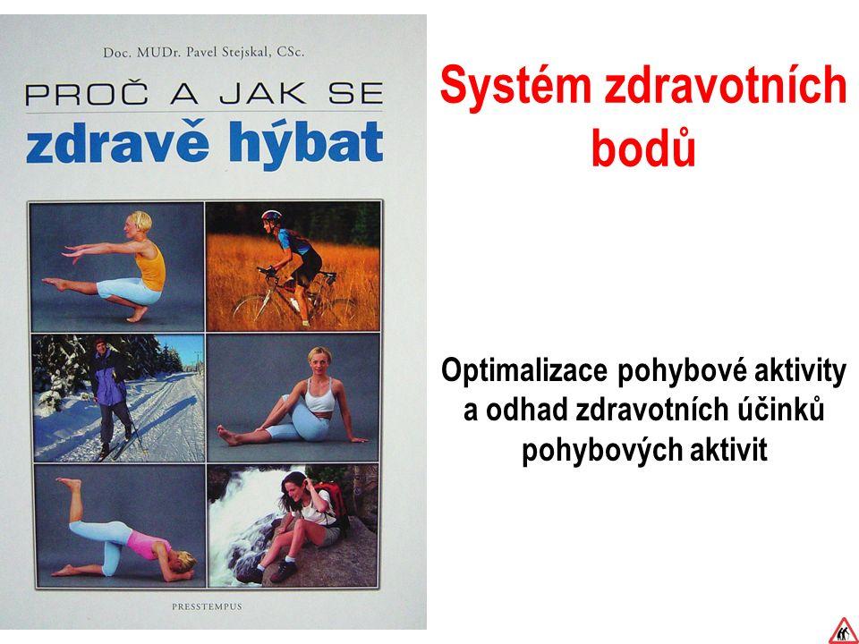 Systém zdravotních bodů Optimalizace pohybové aktivity a odhad zdravotních účinků pohybových aktivit