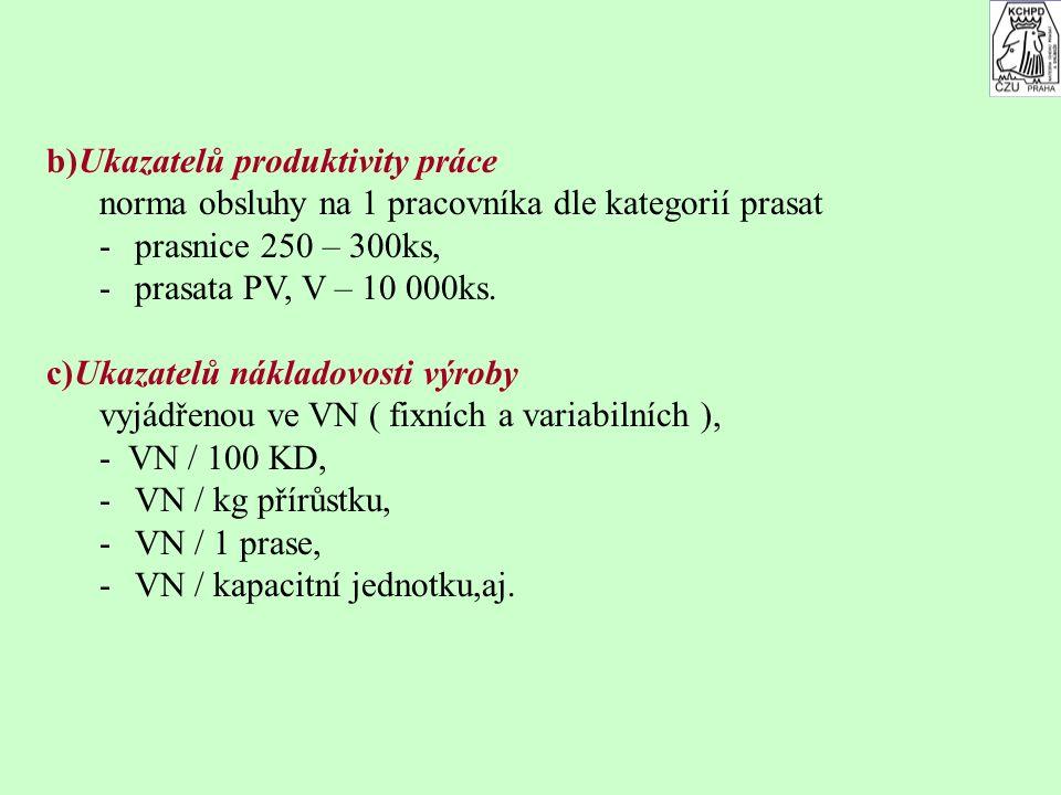 b)Ukazatelů produktivity práce norma obsluhy na 1 pracovníka dle kategorií prasat -prasnice 250 – 300ks, -prasata PV, V – 10 000ks.