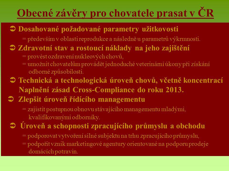 Obecné závěry pro chovatele prasat v ČR  Dosahované požadované parametry užitkovosti = především v oblasti reprodukce a následně u parametrů výkrmnosti.