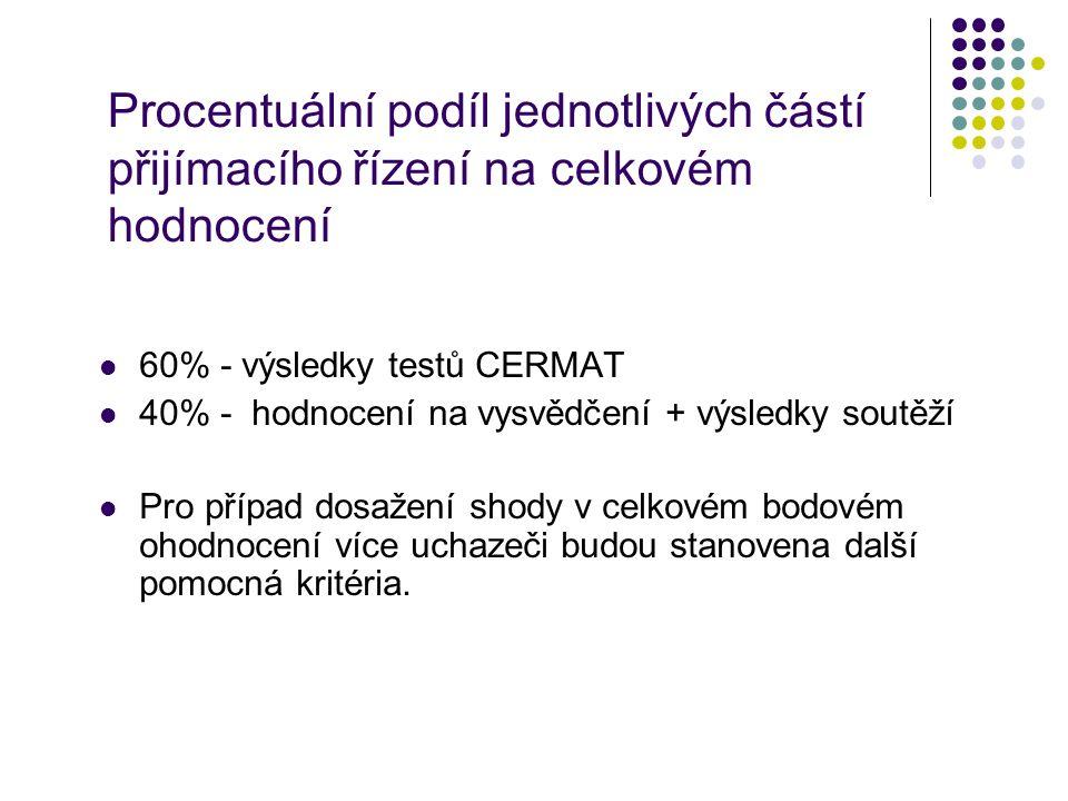 Procentuální podíl jednotlivých částí přijímacího řízení na celkovém hodnocení 60% - výsledky testů CERMAT 40% - hodnocení na vysvědčení + výsledky so