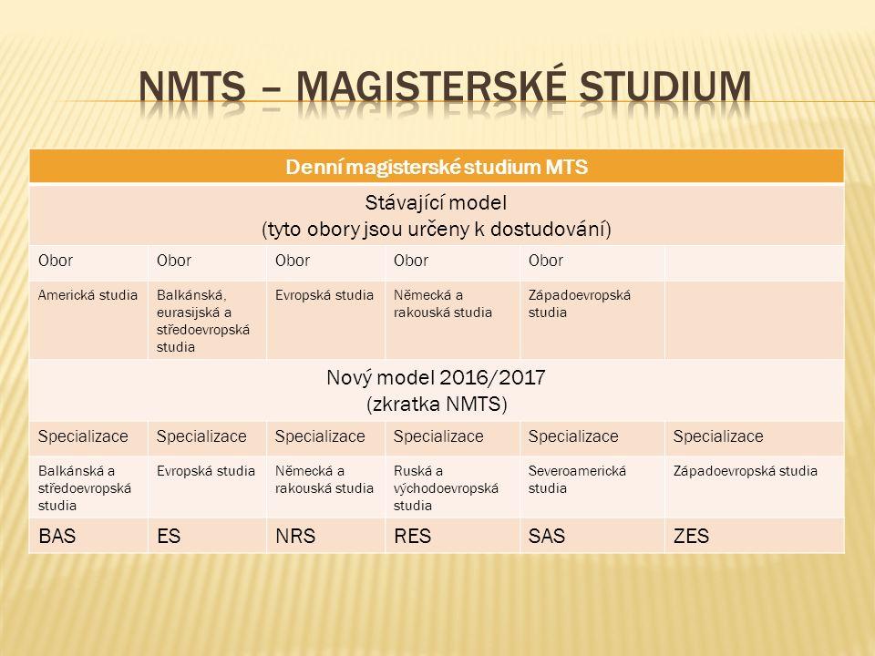 Denní magisterské studium MTS Stávající model (tyto obory jsou určeny k dostudování) Obor Americká studiaBalkánská, eurasijská a středoevropská studia