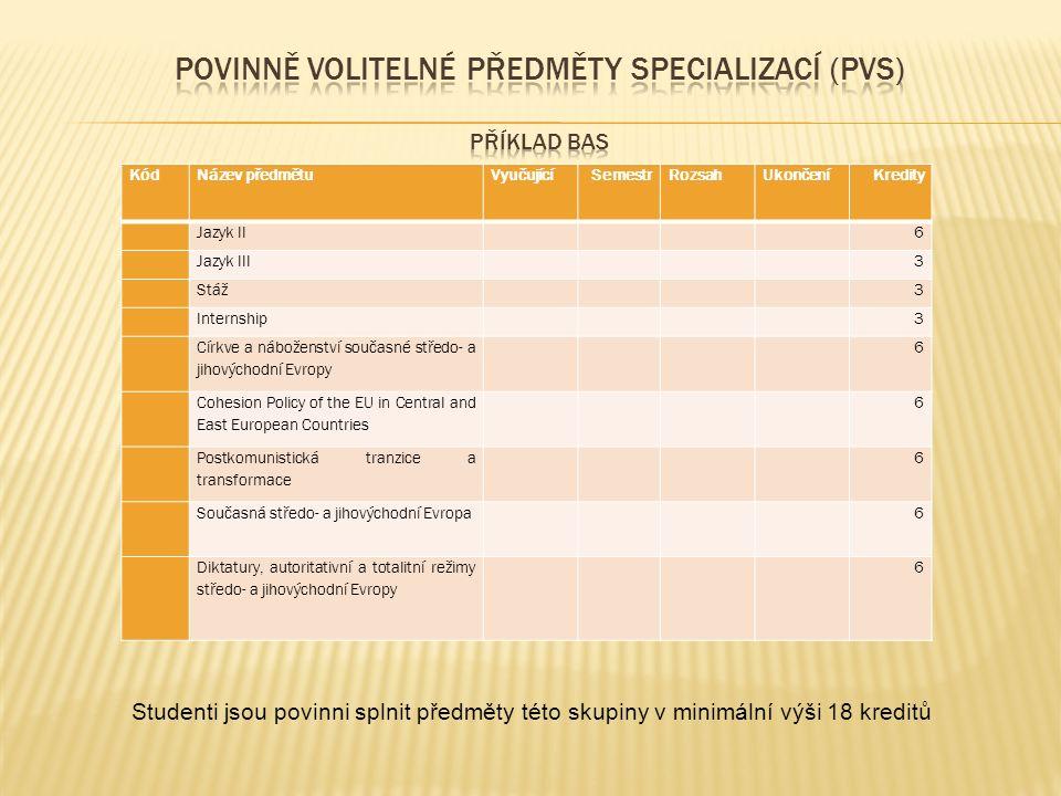 KódNázev předmětuVyučujícíSemestrRozsahUkončeníKredity Stáž 3 Internship Abroad 3 Jazyk II 6 Jazyk III 3 Všechny PV předměty pro specializaci BAS Všechny PV předměty pro specializaci ES Všechny PV předměty pro specializaci NRS Všechny PV předměty pro specializaci RES Všechny PV předměty pro specializaci SAS Všechny PV předměty pro specializaci ZES Studenti plní předměty této skupiny v maximální výši 15 kreditů