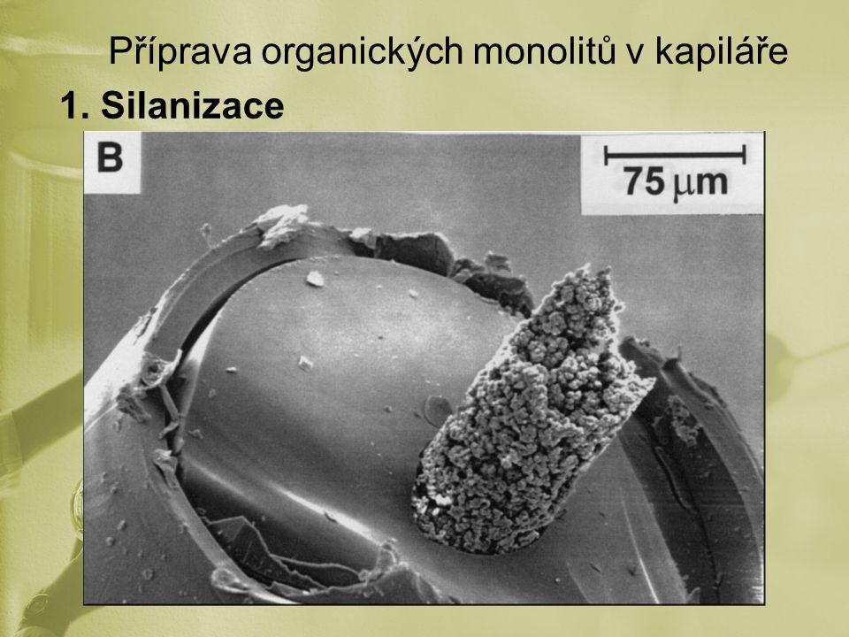 Příprava organických monolitů v kapiláře 1. Silanizace