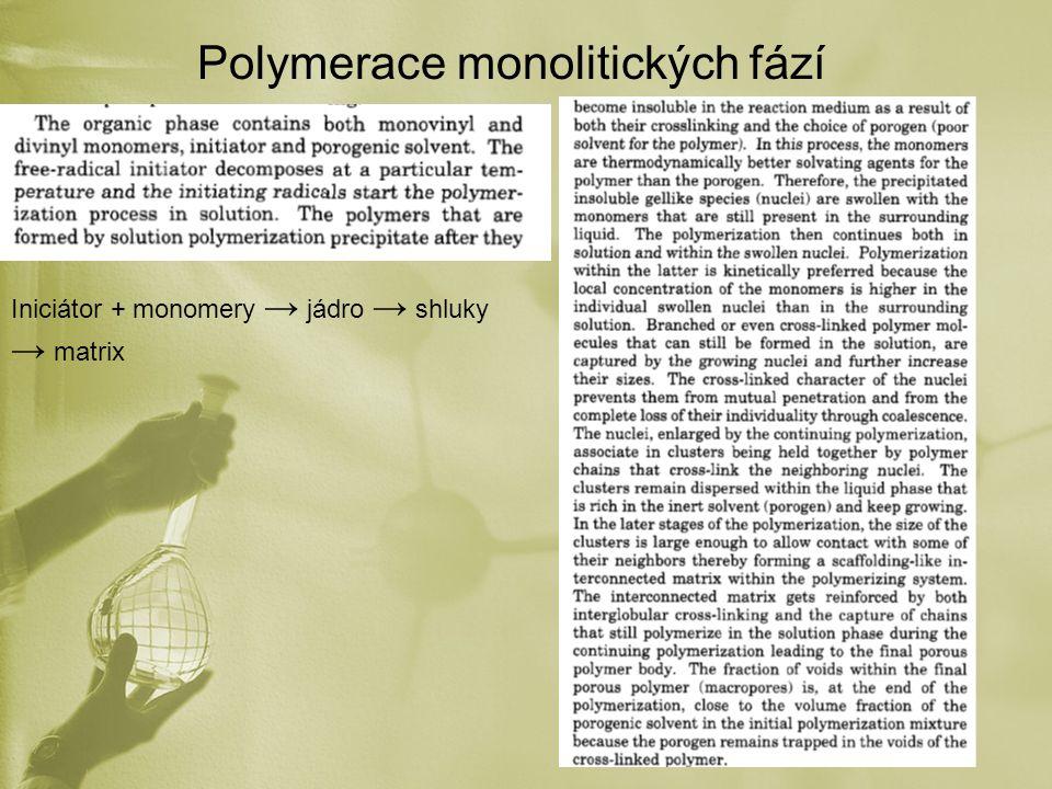 Polymerace monolitických fází Iniciátor + monomery → jádro → shluky → matrix