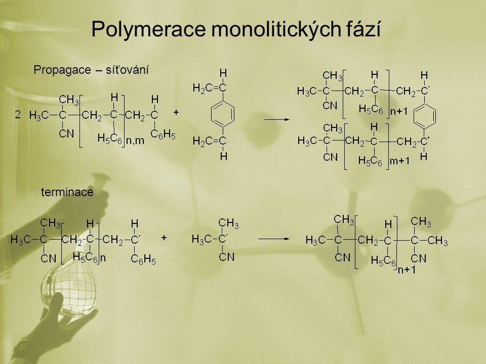 Polymerace monolitických fází Propagace – síťování terminace