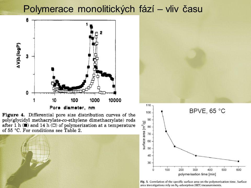 Polymerace monolitických fází – vliv času BPVE, 65 °C