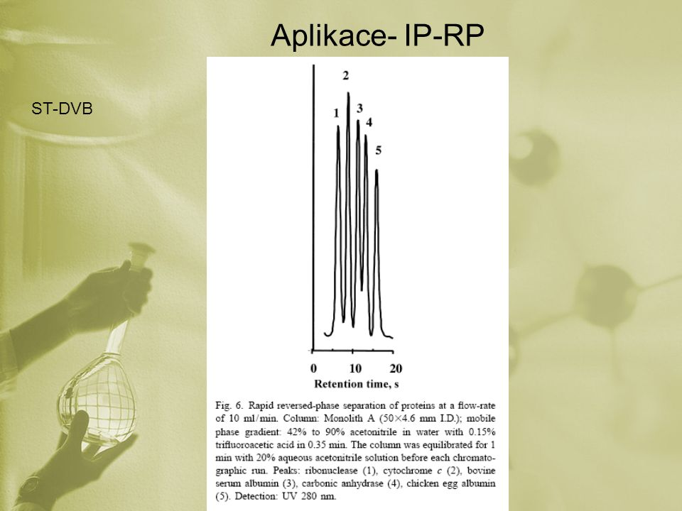 Aplikace- IP-RP ST-DVB