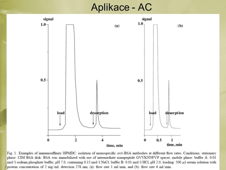 Aplikace - AC