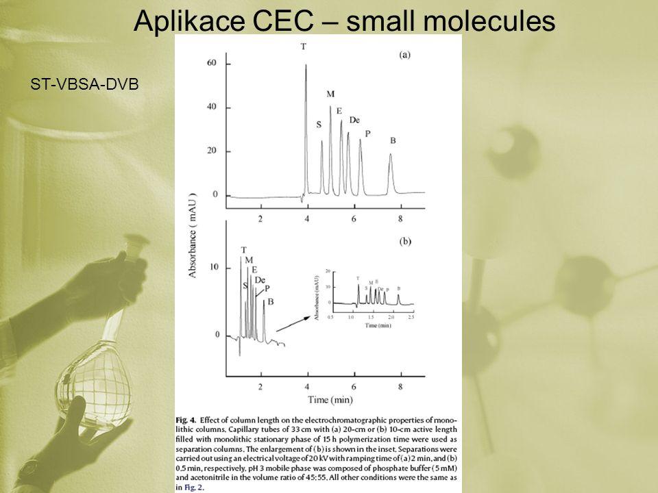 Aplikace CEC – small molecules ST-VBSA-DVB