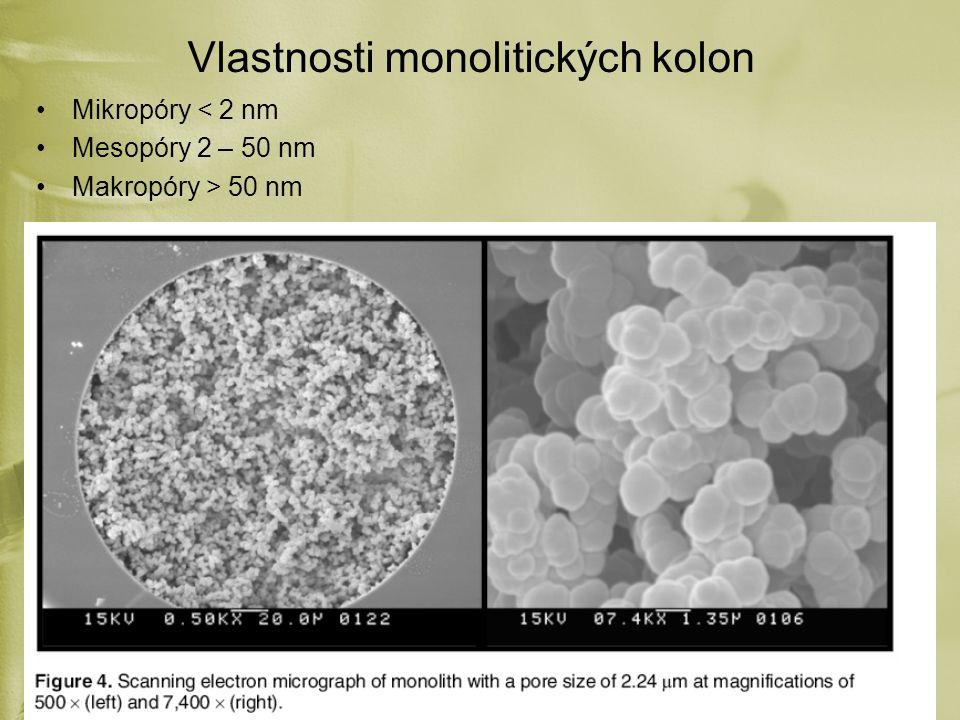 Polymerace monolitických fází – vliv teploty