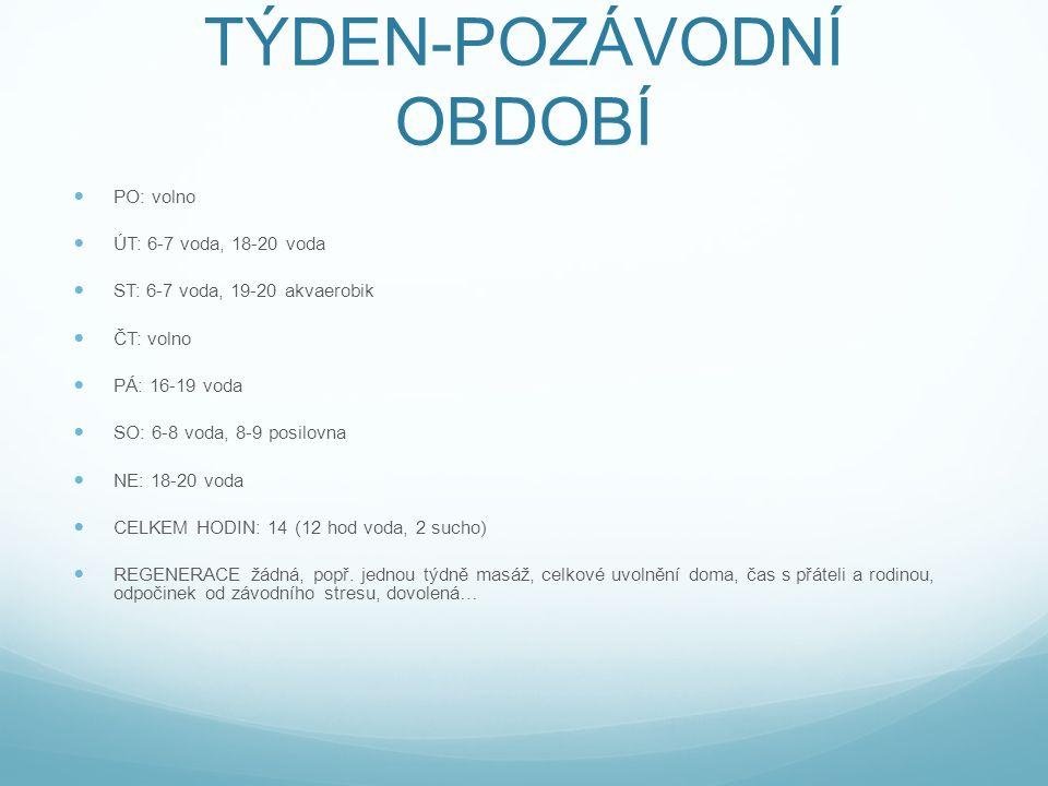 TÝDEN-POZÁVODNÍ OBDOBÍ PO: volno ÚT: 6-7 voda, 18-20 voda ST: 6-7 voda, 19-20 akvaerobik ČT: volno PÁ: 16-19 voda SO: 6-8 voda, 8-9 posilovna NE: 18-20 voda CELKEM HODIN: 14 (12 hod voda, 2 sucho) REGENERACE žádná, popř.