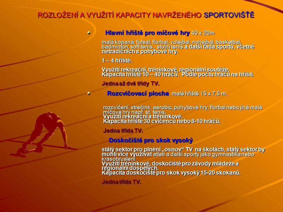 Nejvýznamnější sportoviště pro rozvoj tělesné zdatnosti jsou vytrvalostní sporty.