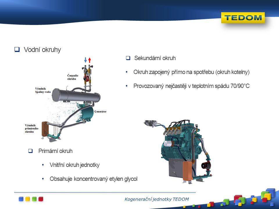  Vodní okruhy  Sekundární okruh Okruh zapojený přímo na spotřebu (okruh kotelny) Provozovaný nejčastěji v teplotním spádu 70/90°C  Primární okruh V