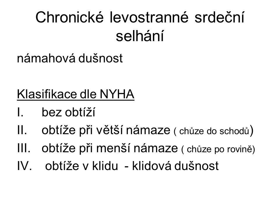 Chronické levostranné srdeční selhání námahová dušnost Klasifikace dle NYHA I.bez obtíží II.obtíže při větší námaze ( chůze do schodů ) III.obtíže při menší námaze ( chůze po rovině) IV.