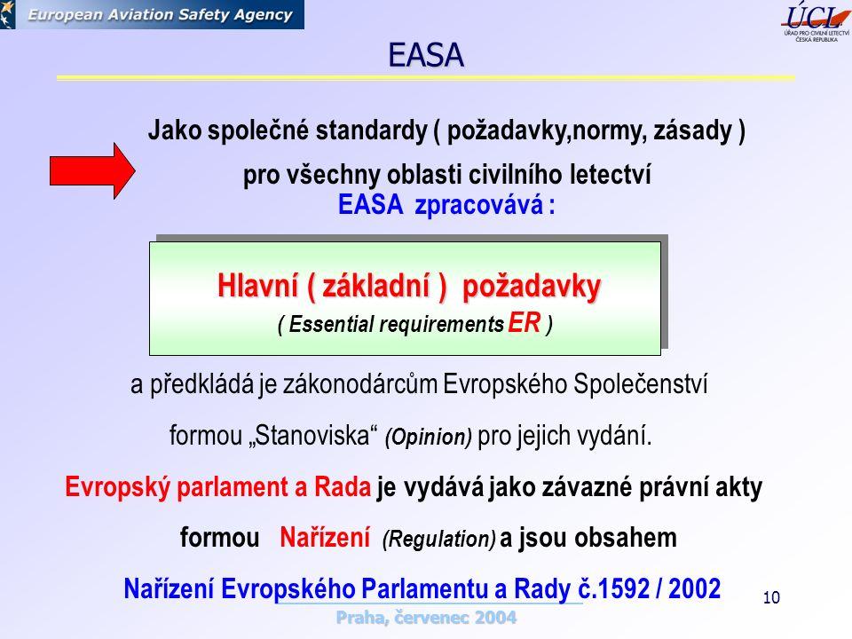 """Praha, červenec 2004 10 Hlavní ( základní ) požadavky Hlavní ( základní ) požadavky ( Essential requirements ER ) a předkládá je zákonodárcům Evropského Společenství formou """"Stanoviska (Opinion) pro jejich vydání."""