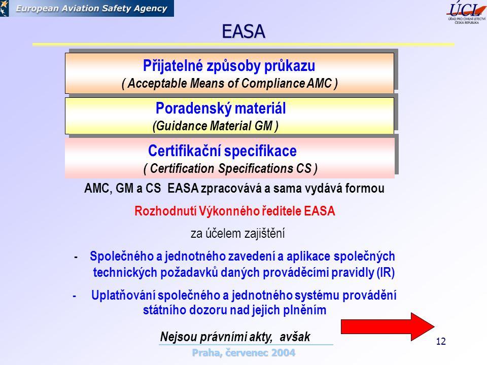 Praha, červenec 2004 12 Přijatelné způsoby průkazu ( Acceptable Means of Compliance AMC ) Přijatelné způsoby průkazu ( Acceptable Means of Compliance AMC ) Poradenský materiál (Guidance Material GM ) Poradenský materiál (Guidance Material GM ) Certifikační specifikace ( Certification Specifications CS ) Certifikační specifikace ( Certification Specifications CS ) AMC, GM a CS EASA zpracovává a sama vydává formou Rozhodnutí Výkonného ředitele EASA za účelem zajištění - Společného a jednotného zavedení a aplikace společných technických požadavků daných prováděcími pravidly (IR) - Uplatňování společného a jednotného systému provádění státního dozoru nad jejich plněním Nejsou právními akty, avšak EASA