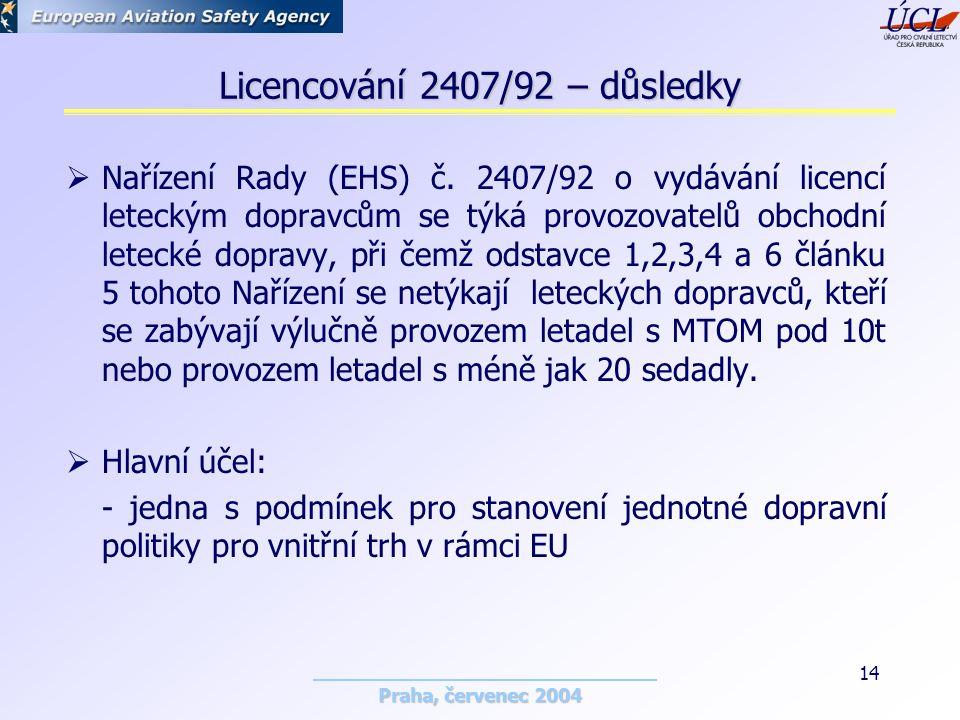 Praha, červenec 2004 14 Licencování 2407/92 – důsledky  Nařízení Rady (EHS) č.