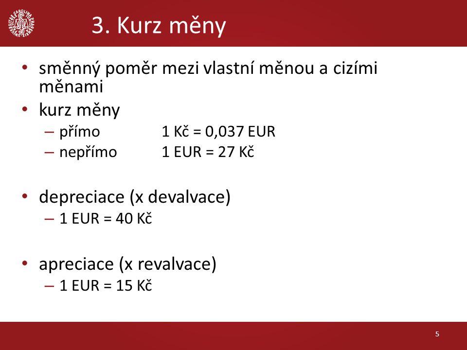 3. Kurz měny směnný poměr mezi vlastní měnou a cizími měnami kurz měny – přímo 1 Kč = 0,037 EUR – nepřímo 1 EUR = 27 Kč depreciace (x devalvace) – 1 E