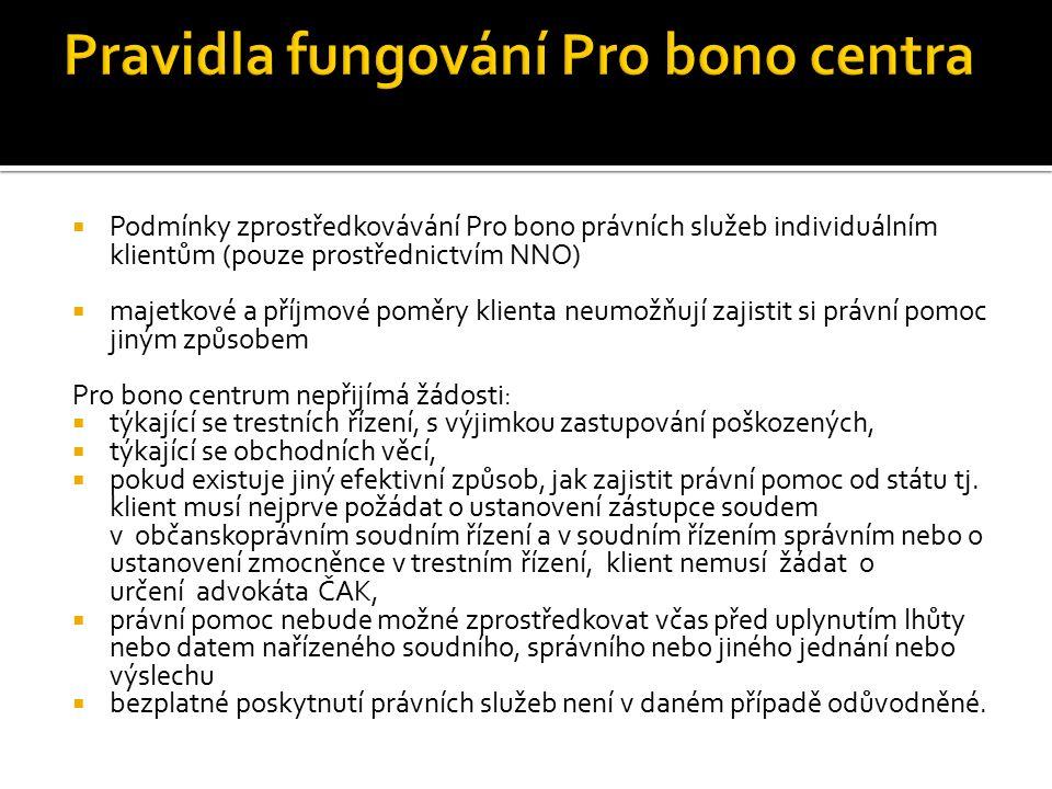  Podmínky zprostředkovávání Pro bono právních služeb individuálním klientům (pouze prostřednictvím NNO)  majetkové a příjmové poměry klienta neumožňují zajistit si právní pomoc jiným způsobem Pro bono centrum nepřijímá žádosti:  týkající se trestních řízení, s výjimkou zastupování poškozených,  týkající se obchodních věcí,  pokud existuje jiný efektivní způsob, jak zajistit právní pomoc od státu tj.