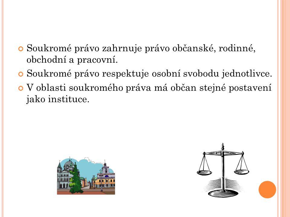 Soukromé právo zahrnuje právo občanské, rodinné, obchodní a pracovní.