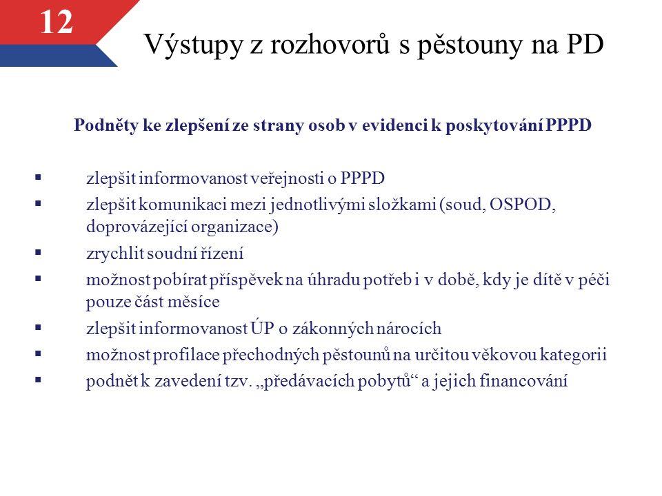 Výstupy z rozhovorů s pěstouny na PD Podněty ke zlepšení ze strany osob v evidenci k poskytování PPPD  zlepšit informovanost veřejnosti o PPPD  zlepšit komunikaci mezi jednotlivými složkami (soud, OSPOD, doprovázející organizace)  zrychlit soudní řízení  možnost pobírat příspěvek na úhradu potřeb i v době, kdy je dítě v péči pouze část měsíce  zlepšit informovanost ÚP o zákonných nárocích  možnost profilace přechodných pěstounů na určitou věkovou kategorii  podnět k zavedení tzv.