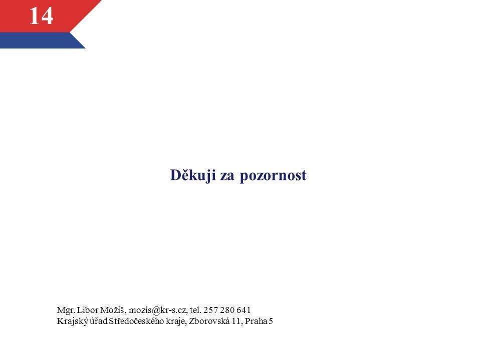 14 Děkuji za pozornost Mgr. Libor Možíš, mozis@kr-s.cz, tel.
