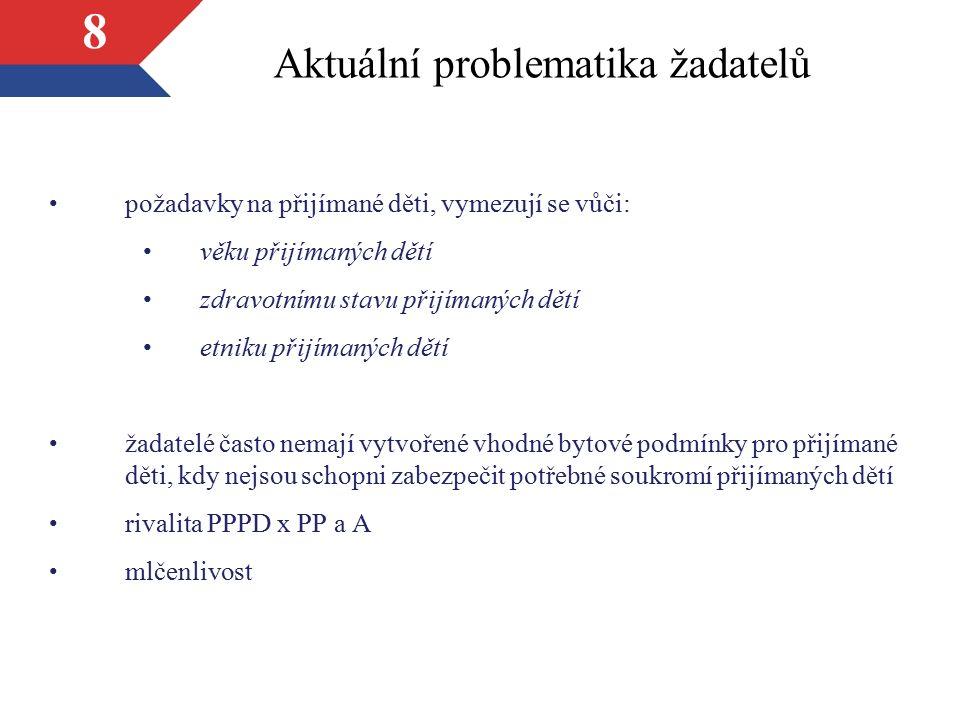 Aktuální problematika žadatelů požadavky na přijímané děti, vymezují se vůči: věku přijímaných dětí zdravotnímu stavu přijímaných dětí etniku přijímaných dětí žadatelé často nemají vytvořené vhodné bytové podmínky pro přijímané děti, kdy nejsou schopni zabezpečit potřebné soukromí přijímaných dětí rivalita PPPD x PP a A mlčenlivost 8