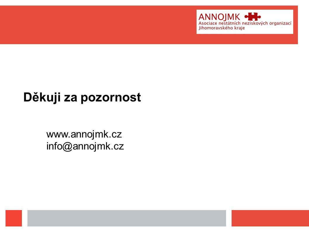 Děkuji za pozornost www.annojmk.cz info@annojmk.cz