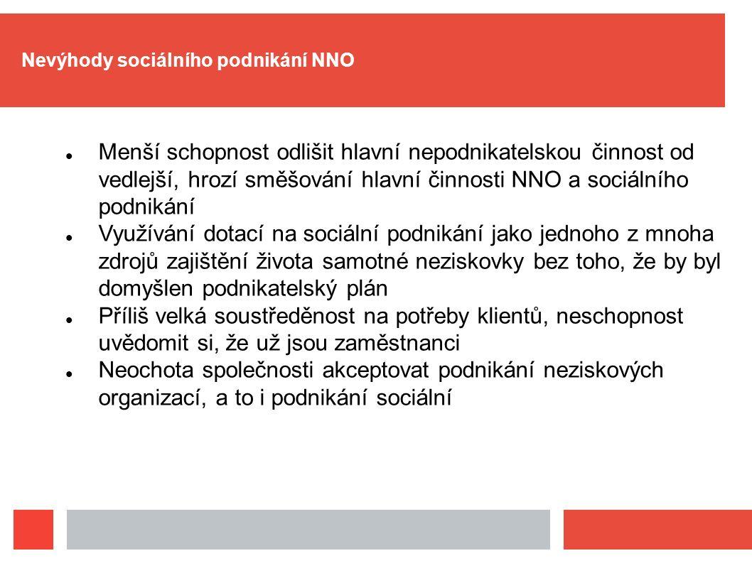 Nevýhody sociálního podnikání NNO Menší schopnost odlišit hlavní nepodnikatelskou činnost od vedlejší, hrozí směšování hlavní činnosti NNO a sociálníh