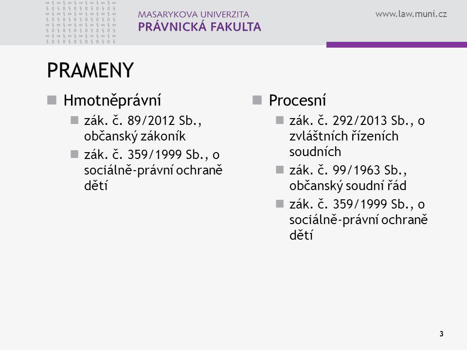 www.law.muni.cz PRAMENY Hmotněprávní zák. č. 89/2012 Sb., občanský zákoník zák.