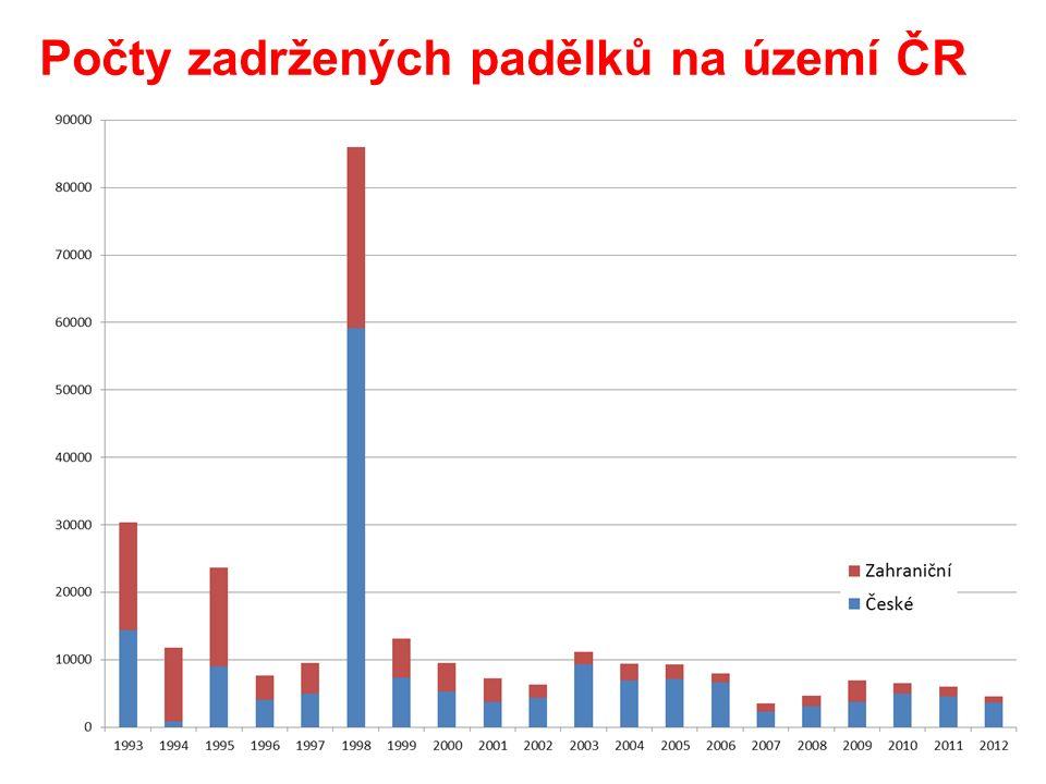 Počty zadržených padělků na území ČR
