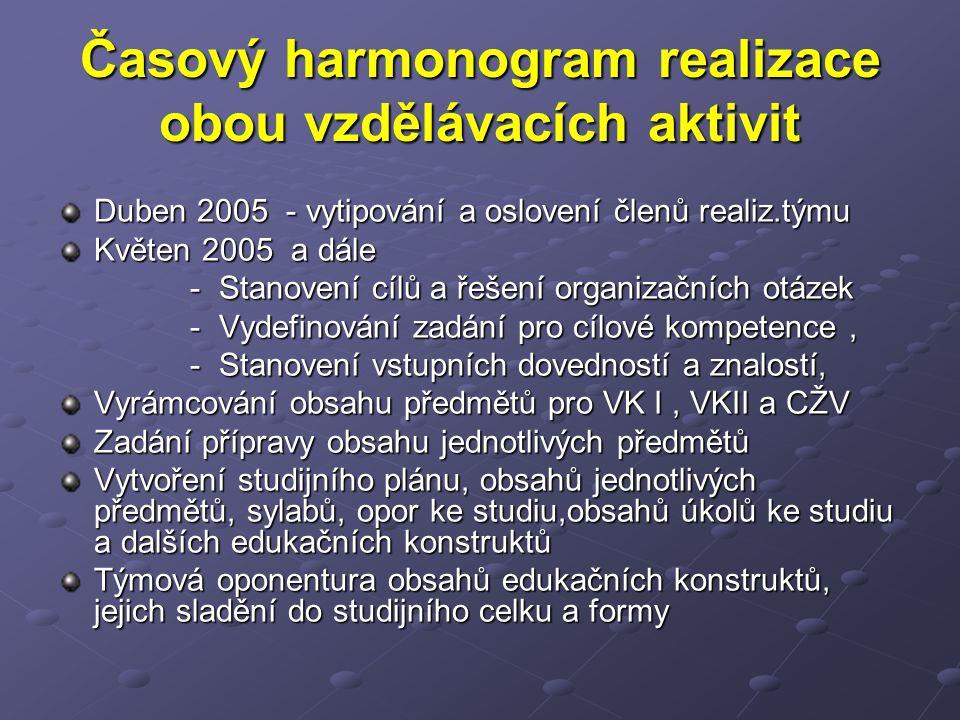 Časový harmonogram realizace obou vzdělávacích aktivit Duben 2005 - vytipování a oslovení členů realiz.týmu Květen 2005 a dále - Stanovení cílů a řešení organizačních otázek - Stanovení cílů a řešení organizačních otázek - Vydefinování zadání pro cílové kompetence, - Vydefinování zadání pro cílové kompetence, - Stanovení vstupních dovedností a znalostí, - Stanovení vstupních dovedností a znalostí, Vyrámcování obsahu předmětů pro VK I, VKII a CŽV Zadání přípravy obsahu jednotlivých předmětů Vytvoření studijního plánu, obsahů jednotlivých předmětů, sylabů, opor ke studiu,obsahů úkolů ke studiu a dalších edukačních konstruktů Týmová oponentura obsahů edukačních konstruktů, jejich sladění do studijního celku a formy