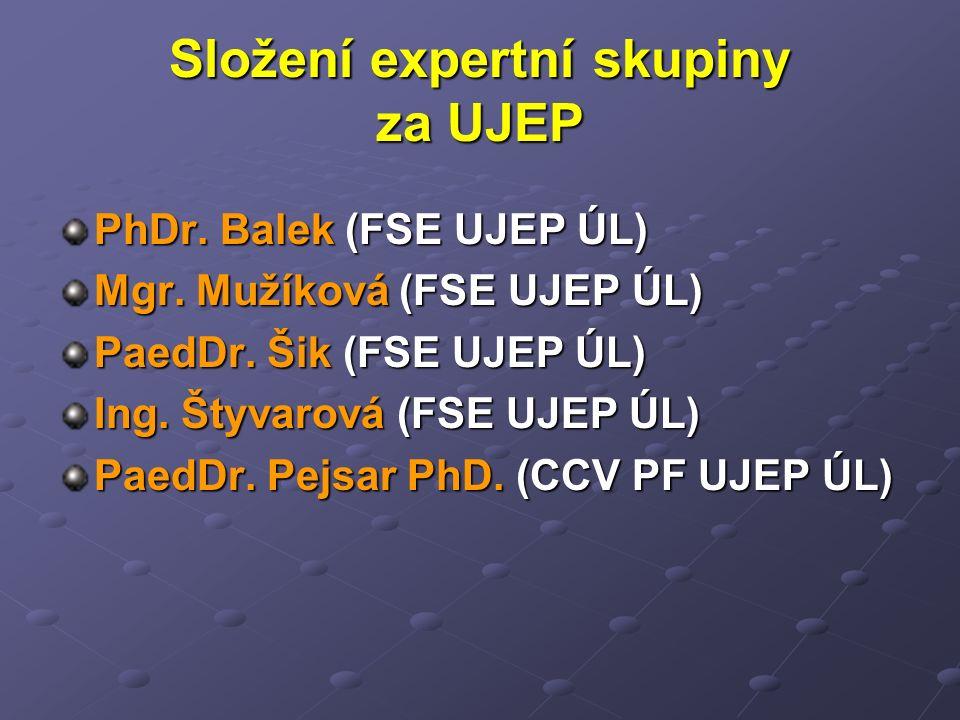 Složení expertní skupiny za UJEP PhDr. Balek (FSE UJEP ÚL) Mgr.