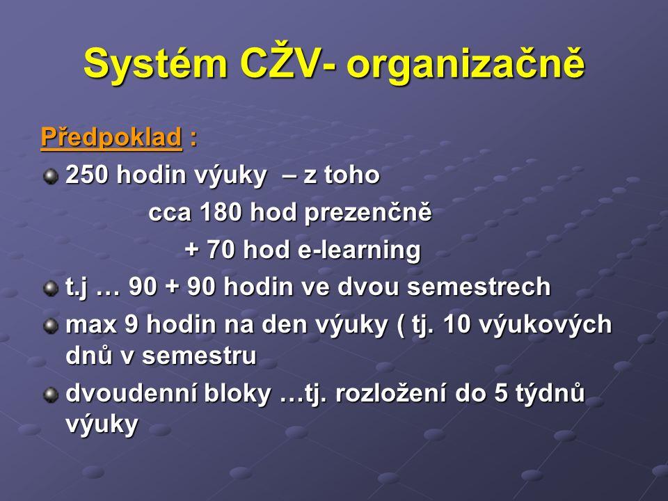 Systém CŽV- organizačně Předpoklad : 250 hodin výuky – z toho cca 180 hod prezenčně cca 180 hod prezenčně + 70 hod e-learning + 70 hod e-learning t.j … 90 + 90 hodin ve dvou semestrech max 9 hodin na den výuky ( tj.