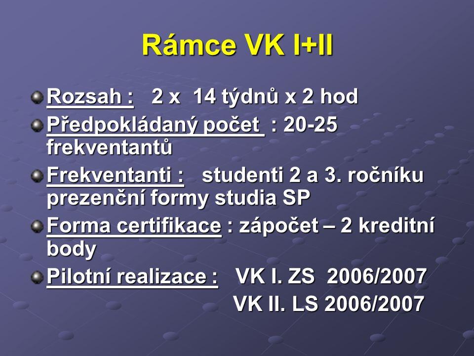 Rámce VK I+II Rozsah : 2 x 14 týdnů x 2 hod Předpokládaný počet : 20-25 frekventantů Frekventanti : studenti 2 a 3.