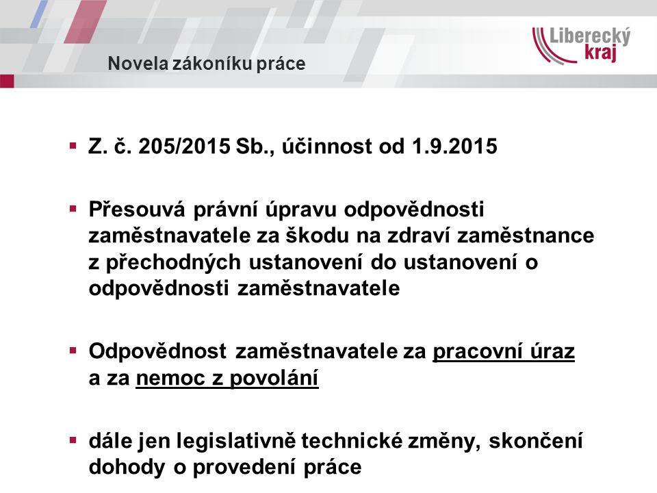 Novela zákoníku práce  Z. č. 205/2015 Sb., účinnost od 1.9.2015  Přesouvá právní úpravu odpovědnosti zaměstnavatele za škodu na zdraví zaměstnance z