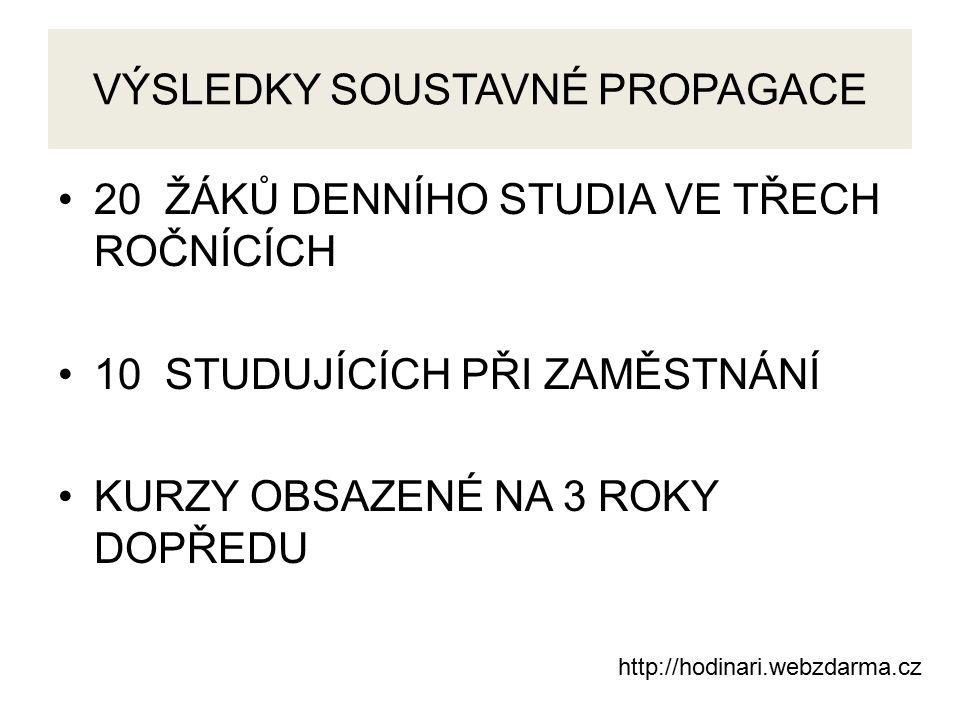 BUDOUCNOST HODINÁŘŮ JAKO MARTIN BROŽ V PRAZE? http://hodinari.webzdarma.cz
