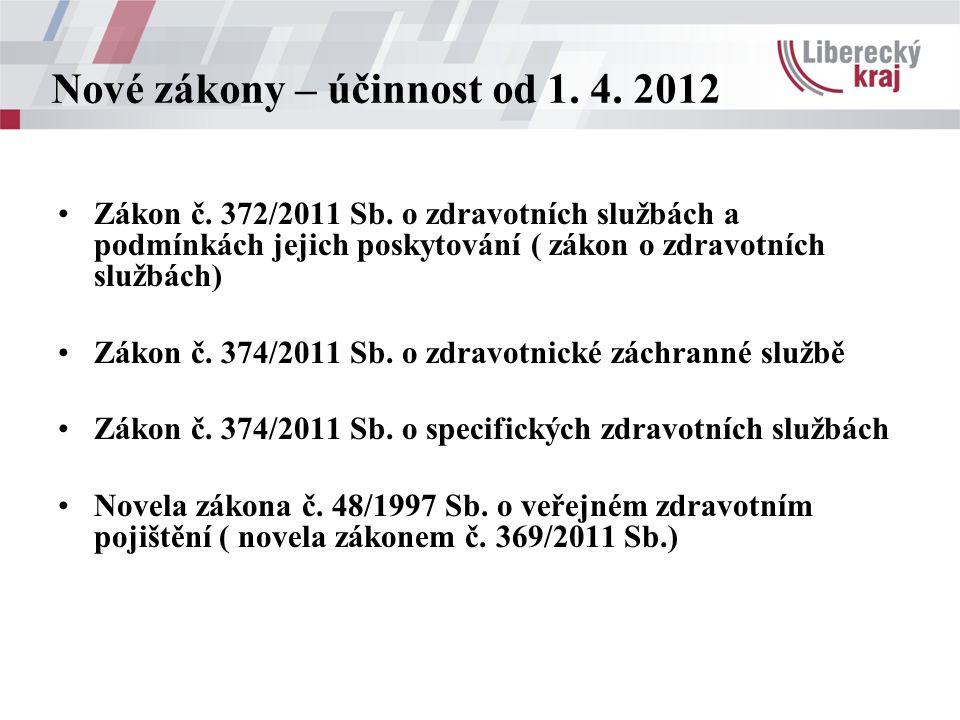 Nové zákony – účinnost od 1. 4. 2012 Zákon č. 372/2011 Sb. o zdravotních službách a podmínkách jejich poskytování ( zákon o zdravotních službách) Záko