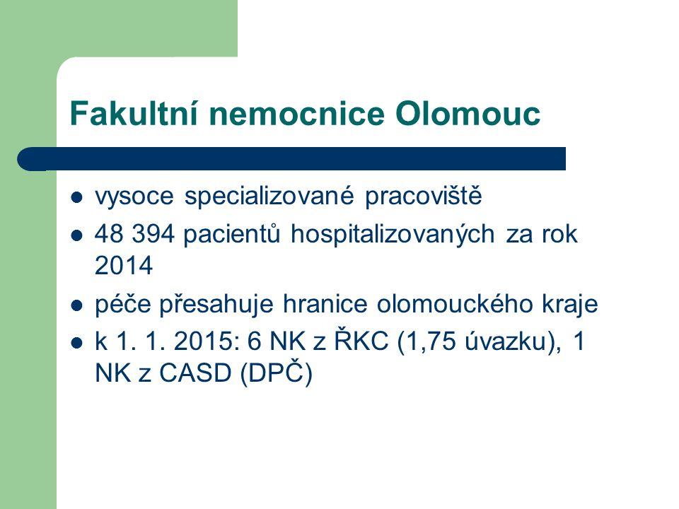 Fakultní nemocnice Olomouc vysoce specializované pracoviště 48 394 pacientů hospitalizovaných za rok 2014 péče přesahuje hranice olomouckého kraje k 1.