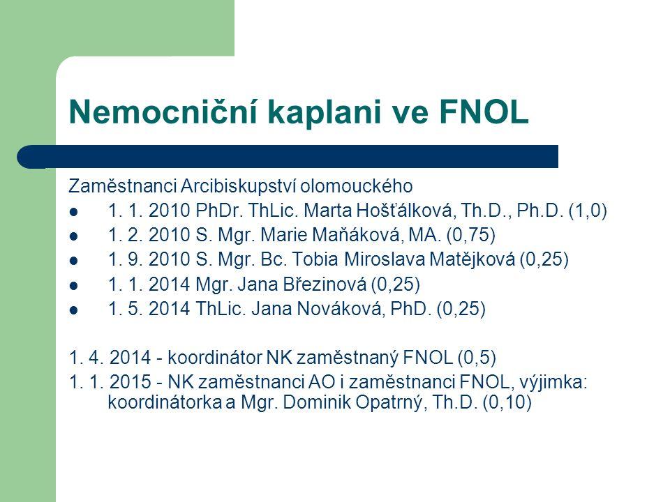 Nemocniční kaplani ve FNOL Zaměstnanci Arcibiskupství olomouckého 1.