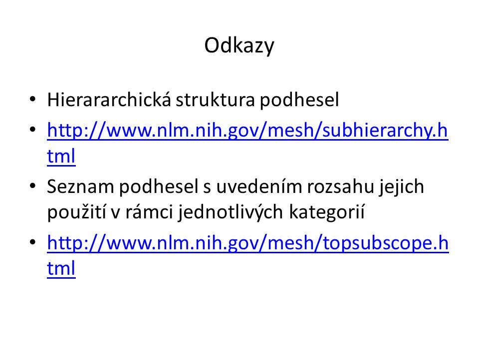 Odkazy Hierararchická struktura podhesel http://www.nlm.nih.gov/mesh/subhierarchy.h tml http://www.nlm.nih.gov/mesh/subhierarchy.h tml Seznam podhesel s uvedením rozsahu jejich použití v rámci jednotlivých kategorií http://www.nlm.nih.gov/mesh/topsubscope.h tml http://www.nlm.nih.gov/mesh/topsubscope.h tml