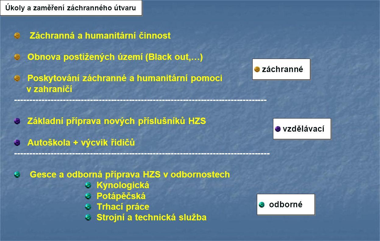 Záchranná činnost Vyhledávání,vyprošťování a záchrana osob ze zavalených objektů Záchranné a potápěčské práce na vodě Zemní práce(uvolňování koryt řek, zavalených komunikace, demolice) Vyprošťování uvázlé nebo havarované techniky Používání trhavin k demoličním pracím Řešení rozsáhlých lesních požárů Dekontaminace osob, techniky, materiálu, terénu Likvidace úniku ropných produktů Dálková doprava vody