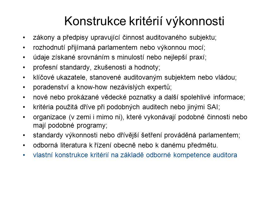 Konstrukce kritérií výkonnosti zákony a předpisy upravující činnost auditovaného subjektu; rozhodnutí přijímaná parlamentem nebo výkonnou mocí; údaje