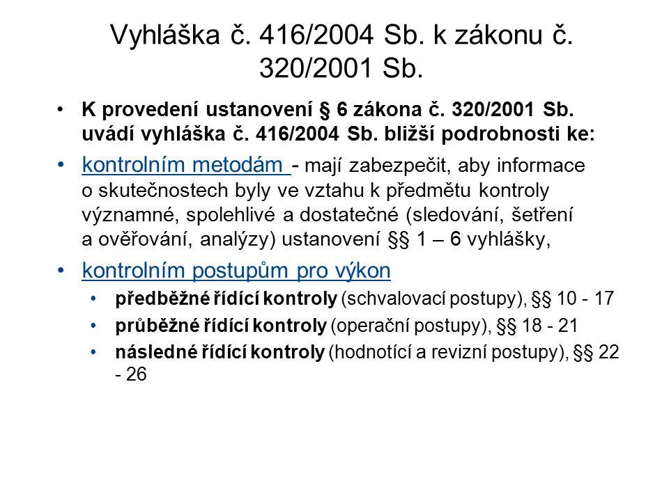 Vyhláška č. 416/2004 Sb. k zákonu č. 320/2001 Sb. K provedení ustanovení § 6 zákona č. 320/2001 Sb. uvádí vyhláška č. 416/2004 Sb. bližší podrobnosti